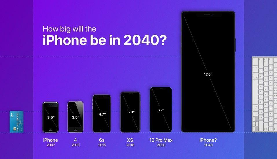 كيف سيبدو شكل هواتف آيفون في 2040؟