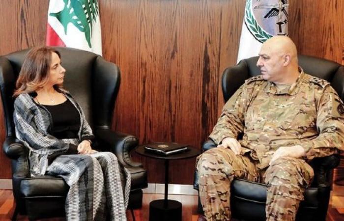 """قائد الجيش يَطلُب ووزيرة الدفاع توقِّع... وميشال عون """"يكوِّع""""!!"""