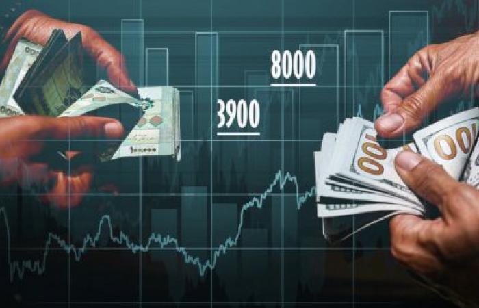 من يعرقل عودة الدولار إلى 8 آلاف ليرة؟